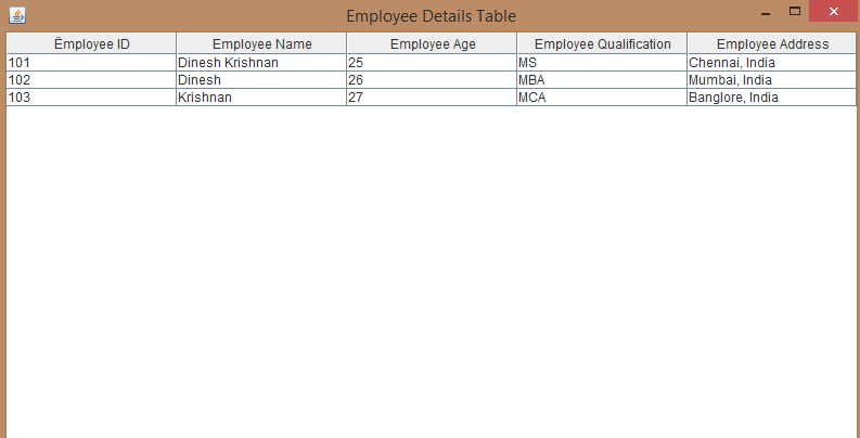 Display Data from Database in JTable