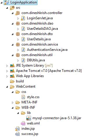 Simple Login Application using Servlet